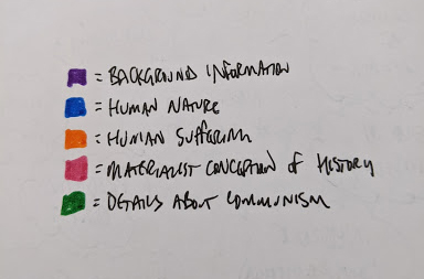 A legend explains what colors mean in the color-coding process. Purple refers to background information. Blue refers to human nature. Orange refers to human suffering. Pink refers to the materialist concept of history. Green refers to details about communism.
