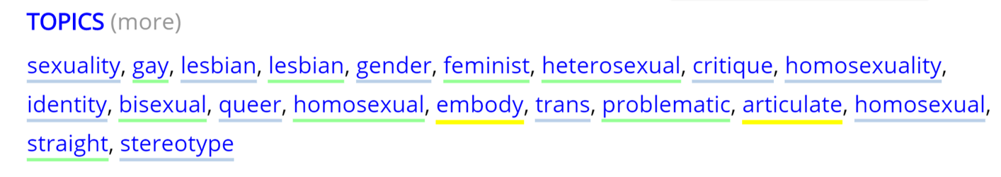 """Underneath the heading """"Topics,"""" words the Corpus associates with """"queer,"""" like sexuality, are color-coded by part of speech."""