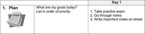 """In the """"Plan"""" row, the left column reads plan, the middle column asks for goals, and goals are written in the right column."""